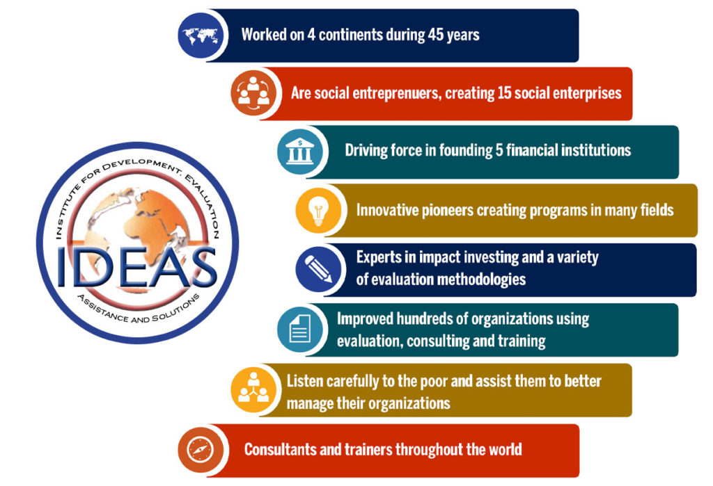 IDEAS-infographic